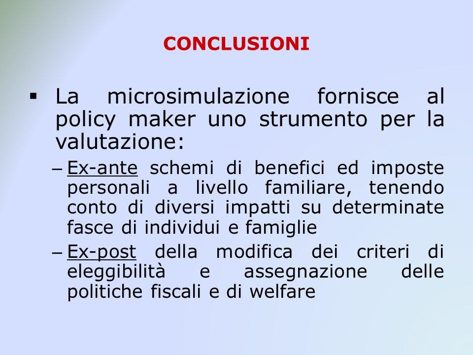 CONCLUSIONI La microsimulazione fornisce al policy maker uno strumento per la valutazione: – Ex-ante schemi di benefici ed imposte personali a livello