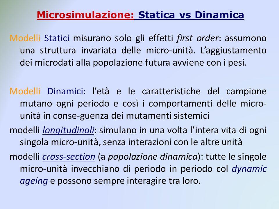 Microsimulazione: Statica vs Dinamica Modelli Statici misurano solo gli effetti first order: assumono una struttura invariata delle micro-unità. Laggi