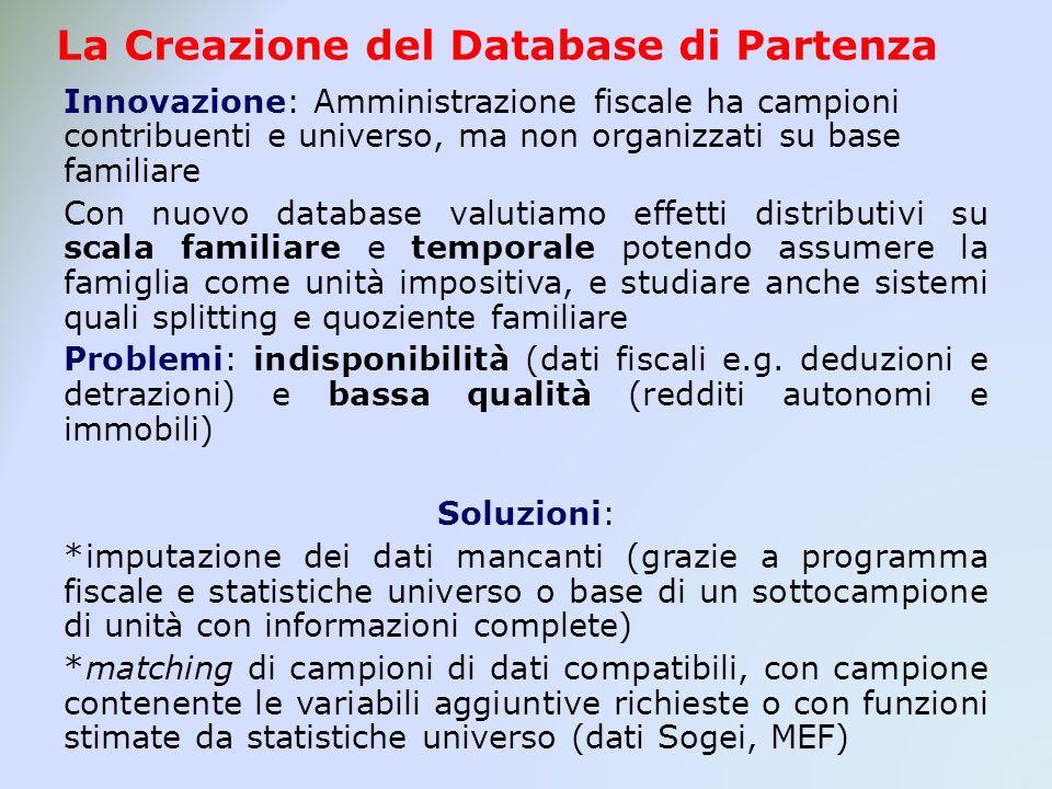 Innovazione: Amministrazione fiscale ha campioni contribuenti e universo, ma non organizzati su base familiare Con nuovo database valutiamo effetti di
