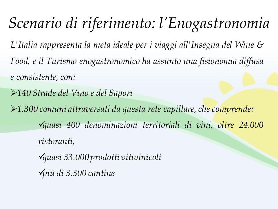 L'Italia rappresenta la meta ideale per i viaggi all'Insegna del Wine & Food, e il Turismo enogastronomico ha assunto una fisionomia diffusa e consist