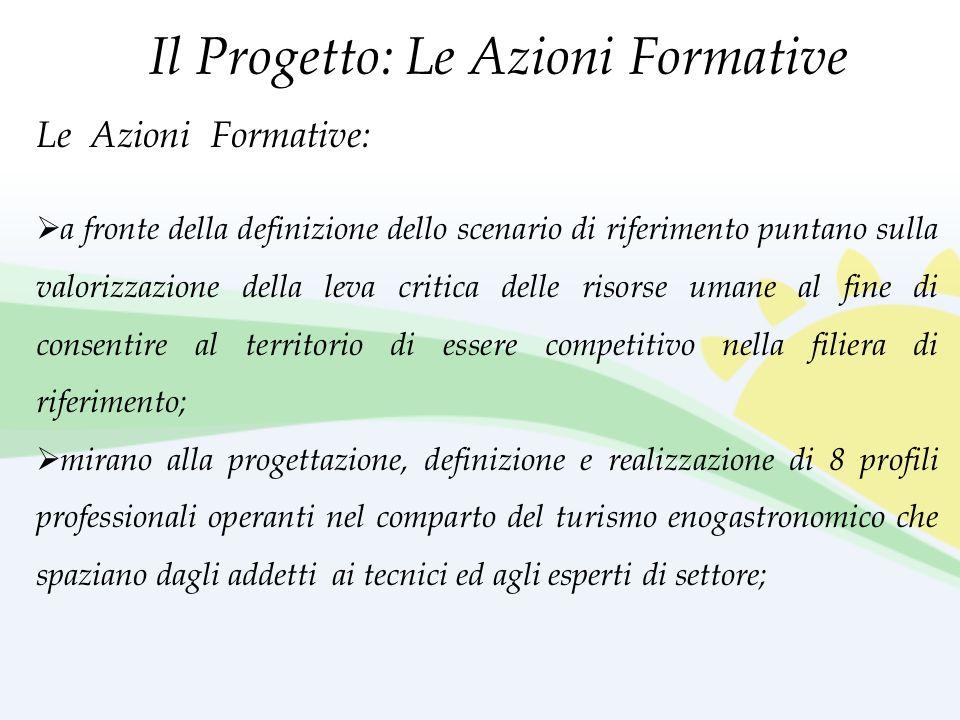 Le Azioni Formative: a fronte della definizione dello scenario di riferimento puntano sulla valorizzazione della leva critica delle risorse umane al f