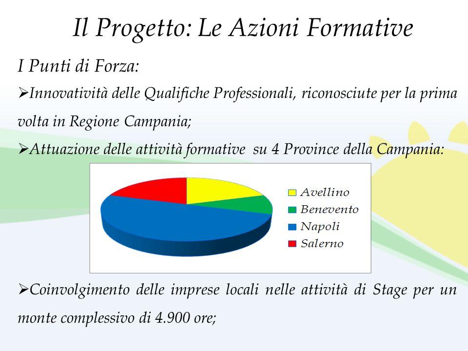 I Punti di Forza: Innovatività delle Qualifiche Professionali, riconosciute per la prima volta in Regione Campania; Attuazione delle attività formativ