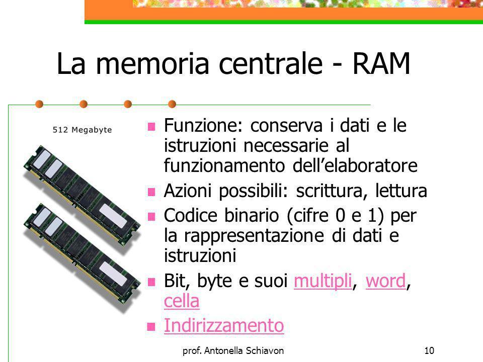 prof. Antonella Schiavon10 La memoria centrale - RAM Funzione: conserva i dati e le istruzioni necessarie al funzionamento dellelaboratore Azioni poss