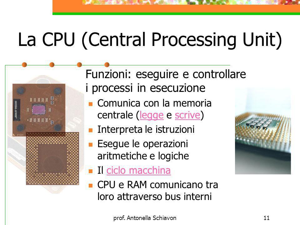 prof. Antonella Schiavon11 La CPU (Central Processing Unit) Comunica con la memoria centrale (legge e scrive)leggescrive Interpreta le istruzioni Eseg