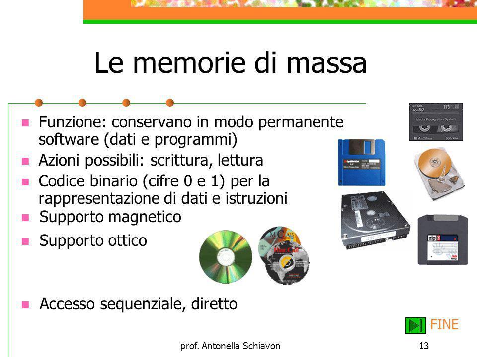 prof. Antonella Schiavon13 Le memorie di massa Funzione: conservano in modo permanente software (dati e programmi) Azioni possibili: scrittura, lettur