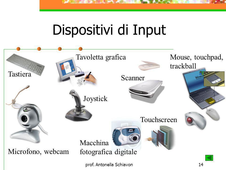 prof. Antonella Schiavon14 Dispositivi di Input Tastiera Mouse, touchpad, trackball Tavoletta grafica Joystick Macchina fotografica digitale Scanner T