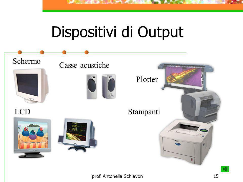 prof. Antonella Schiavon15 Dispositivi di Output Schermo Casse acustiche LCD Plotter Stampanti