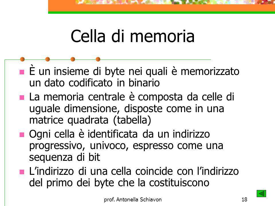 prof. Antonella Schiavon18 Cella di memoria È un insieme di byte nei quali è memorizzato un dato codificato in binario La memoria centrale è composta