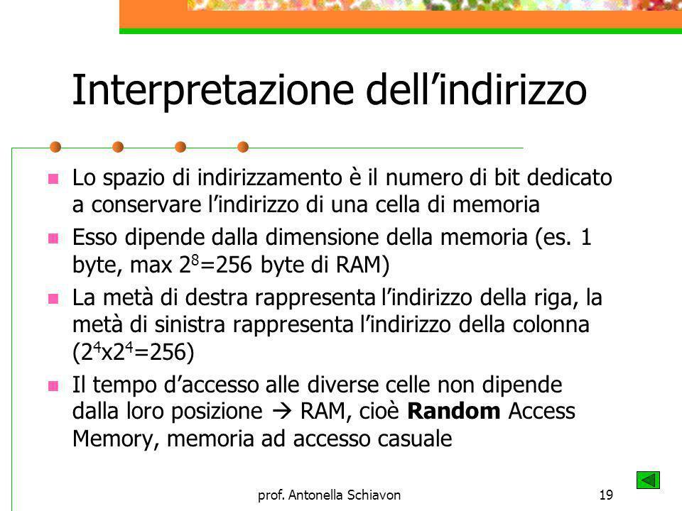 prof. Antonella Schiavon19 Interpretazione dellindirizzo Lo spazio di indirizzamento è il numero di bit dedicato a conservare lindirizzo di una cella