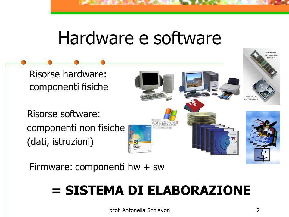 2 Hardware e software Risorse hardware: componenti fisiche Risorse software: componenti non fisiche (dati, istruzioni) Firmware: componenti hw + sw =
