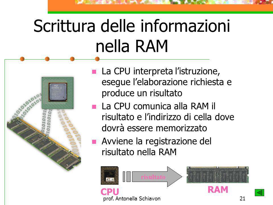 prof. Antonella Schiavon21 Scrittura delle informazioni nella RAM La CPU interpreta listruzione, esegue lelaborazione richiesta e produce un risultato