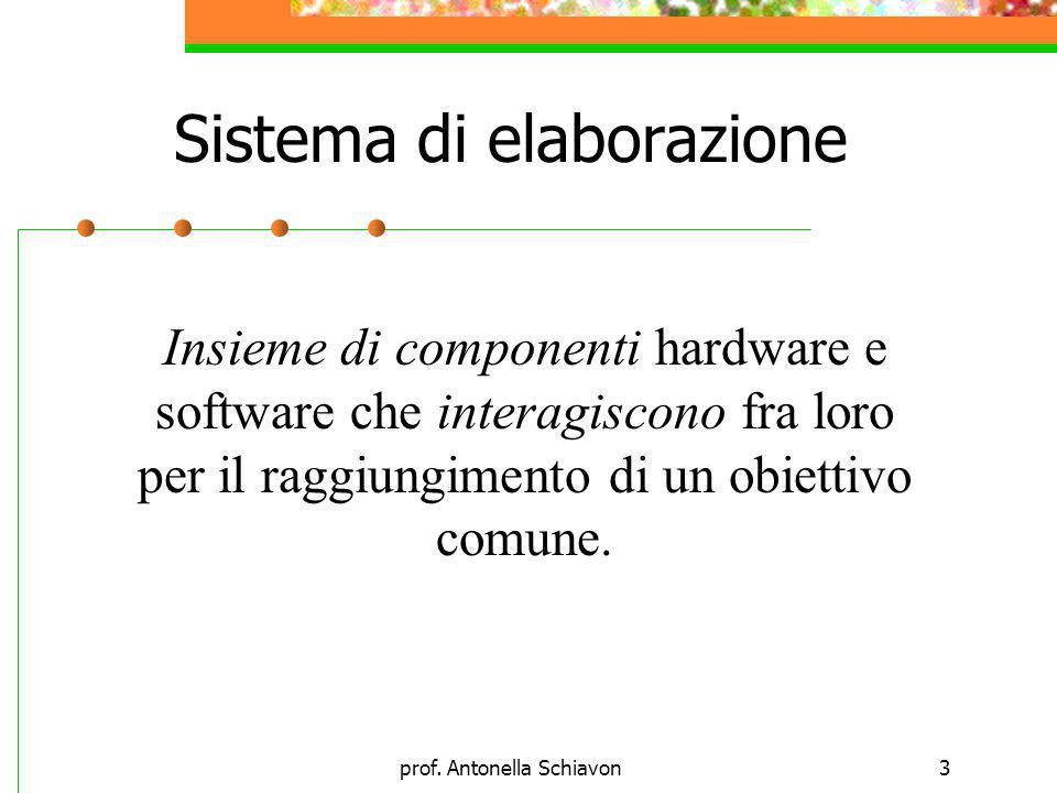 prof. Antonella Schiavon3 Sistema di elaborazione Insieme di componenti hardware e software che interagiscono fra loro per il raggiungimento di un obi