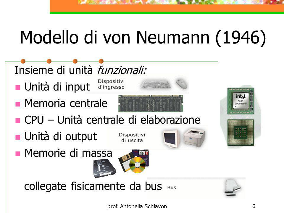 prof. Antonella Schiavon6 Modello di von Neumann (1946) Insieme di unità funzionali: Unità di input Memoria centrale CPU – Unità centrale di elaborazi