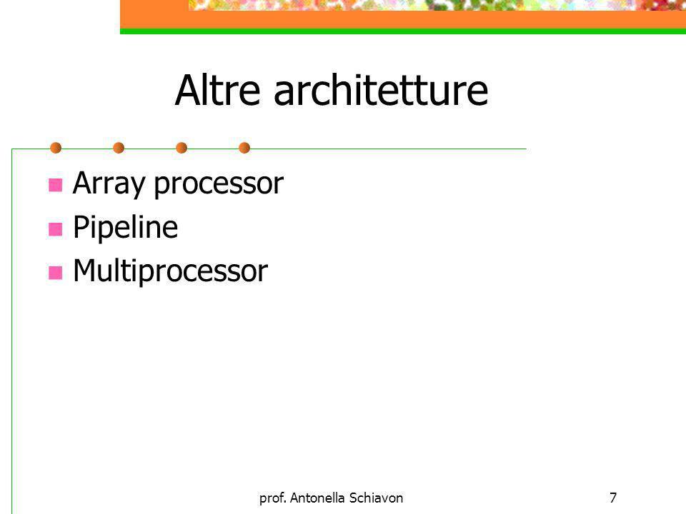 prof. Antonella Schiavon7 Altre architetture Array processor Pipeline Multiprocessor