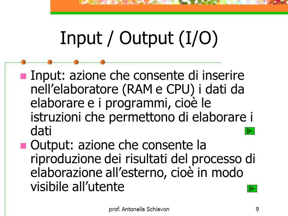 prof. Antonella Schiavon9 Output: azione che consente la riproduzione dei risultati del processo di elaborazione allesterno, cioè in modo visibile all
