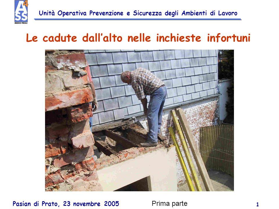 Unità Operativa Prevenzione e Sicurezza degli Ambienti di Lavoro 1 Le cadute dallalto nelle inchieste infortuni Pasian di Prato, 23 novembre 2005 Prima parte