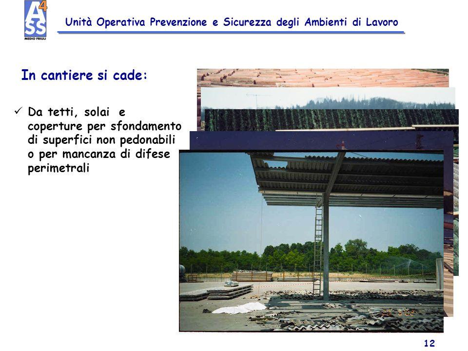 Unità Operativa Prevenzione e Sicurezza degli Ambienti di Lavoro 12 In cantiere si cade: Da tetti, solai e coperture per sfondamento di superfici non pedonabili o per mancanza di difese perimetrali