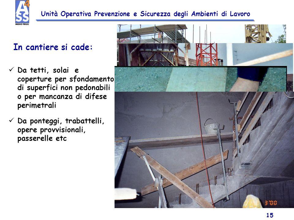 Unità Operativa Prevenzione e Sicurezza degli Ambienti di Lavoro 15 In cantiere si cade: Da tetti, solai e coperture per sfondamento di superfici non