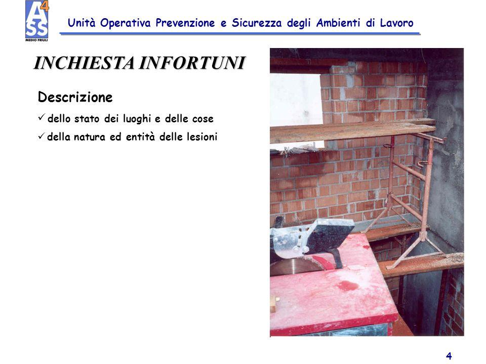 Unità Operativa Prevenzione e Sicurezza degli Ambienti di Lavoro 4 INCHIESTA INFORTUNI Descrizione dello stato dei luoghi e delle cose della natura ed entità delle lesioni