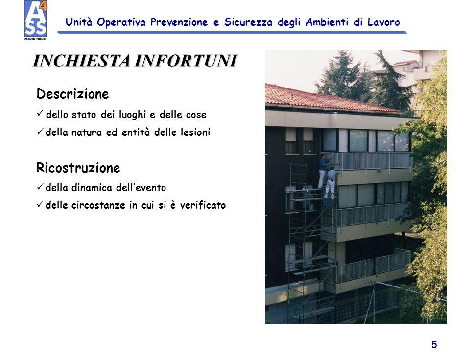 Unità Operativa Prevenzione e Sicurezza degli Ambienti di Lavoro 5 INCHIESTA INFORTUNI Descrizione dello stato dei luoghi e delle cose della natura ed