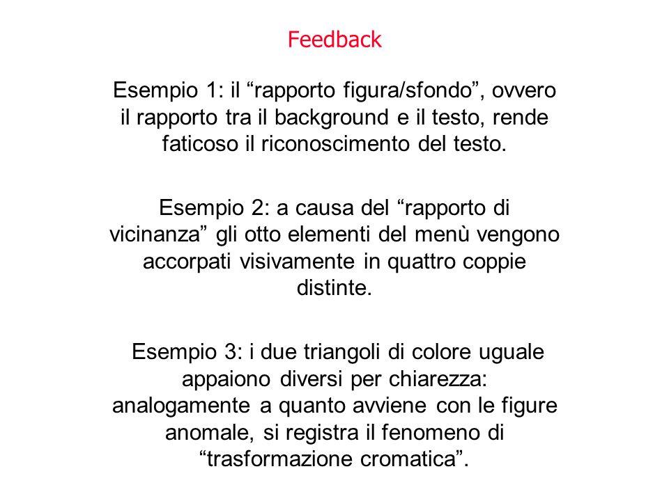 Feedback Esempio 1: il rapporto figura/sfondo, ovvero il rapporto tra il background e il testo, rende faticoso il riconoscimento del testo. Esempio 2: