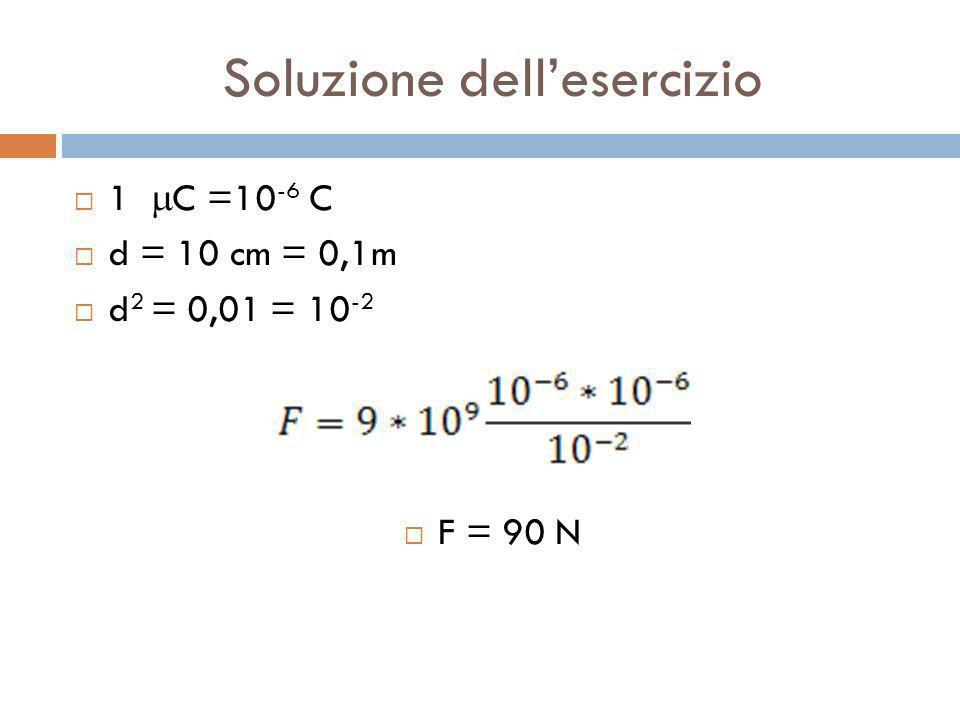 Soluzione dellesercizio 1 C =10 -6 C d = 10 cm = 0,1m d 2 = 0,01 = 10 -2 F = 90 N