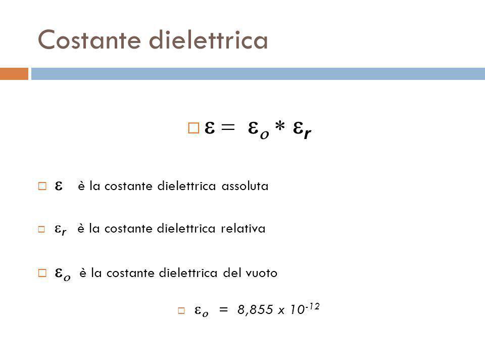 Costante dielettrica r è la costante dielettrica assoluta r è la costante dielettrica relativa è la costante dielettrica del vuoto = 8,855 x 10 -12