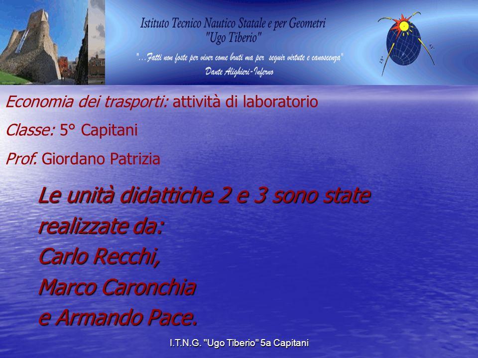 I.T.N.G. Ugo Tiberio 5a Capitani Unità didattica 3 Il costo di produzione nei trasporti marittimi