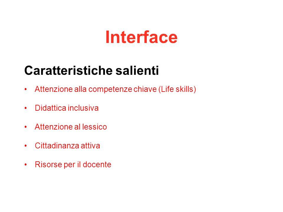 Interface Caratteristiche salienti Attenzione alla competenze chiave (Life skills) Didattica inclusiva Attenzione al lessico Cittadinanza attiva Risor