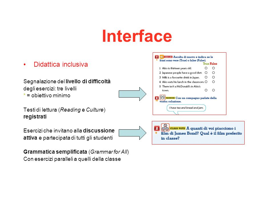 Interface Didattica inclusiva Segnalazione del livello di difficoltà degli esercizi: tre livelli * = obiettivo minimo Testi di lettura (Reading e Cult