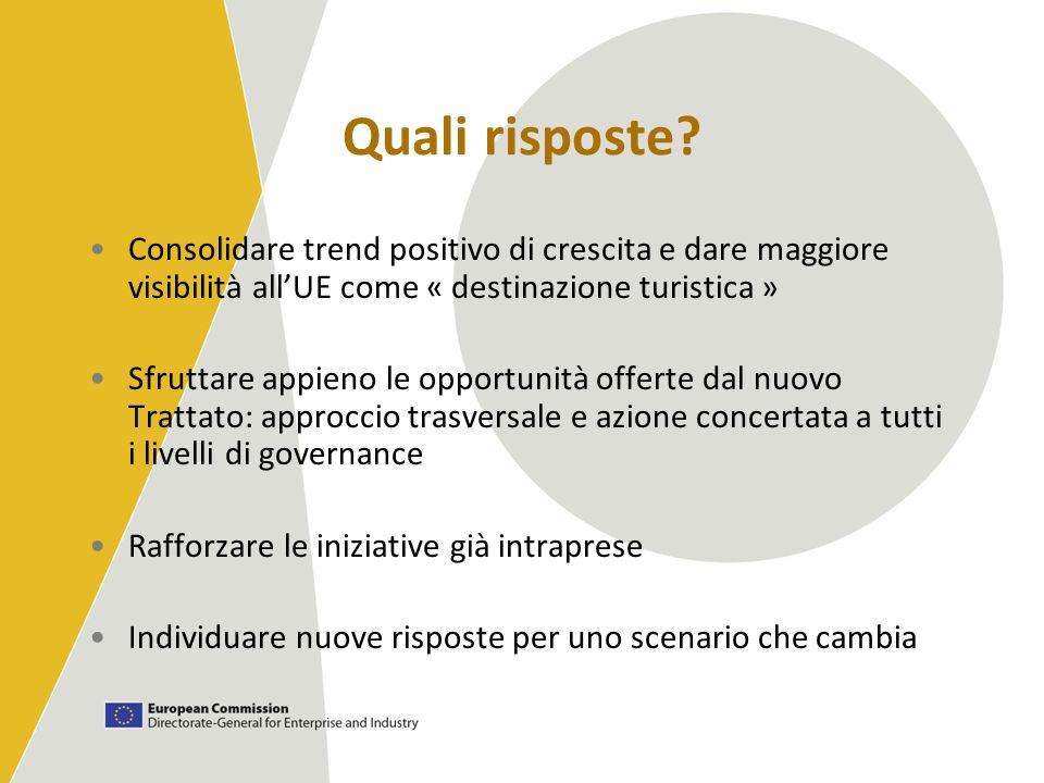 Quali risposte? Consolidare trend positivo di crescita e dare maggiore visibilità allUE come « destinazione turistica » Sfruttare appieno le opportuni