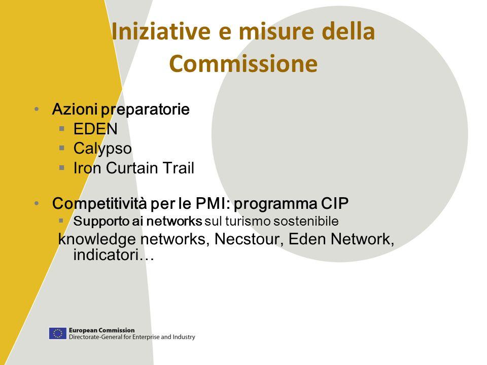 Iniziative e misure della Commissione Azioni preparatorie EDEN Calypso Iron Curtain Trail Competitività per le PMI: programma CIP Supporto ai networks