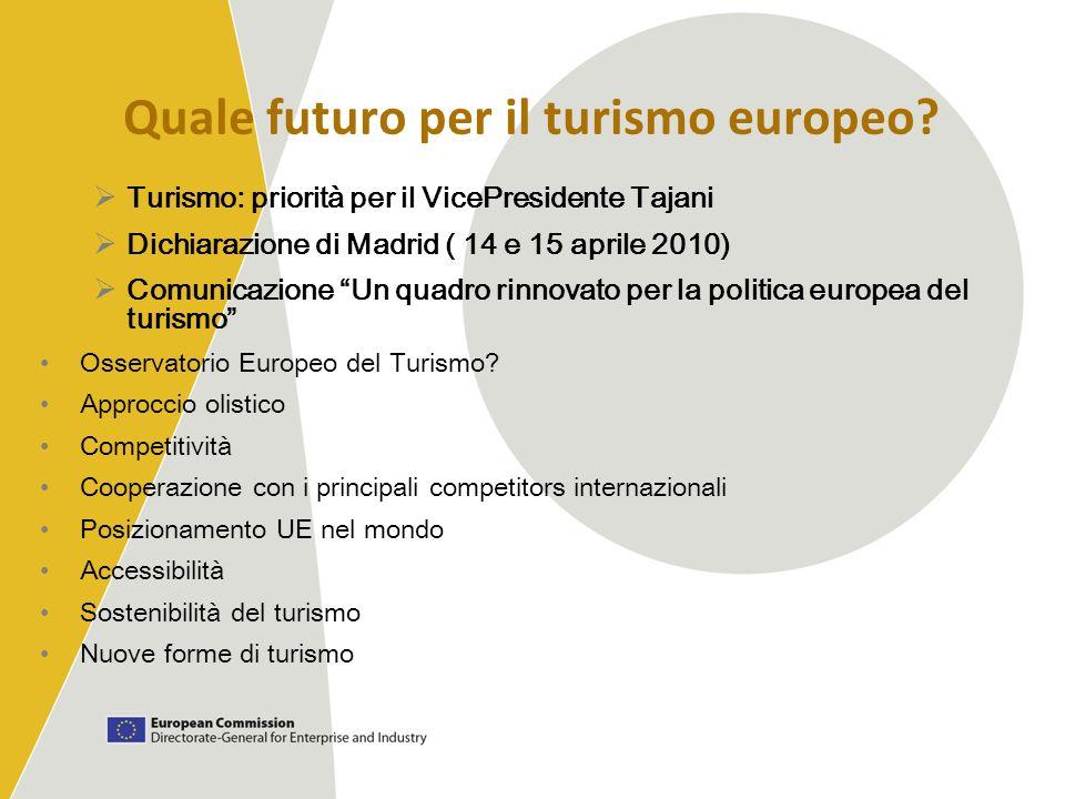 Quale futuro per il turismo europeo? Turismo: priorità per il VicePresidente Tajani Dichiarazione di Madrid ( 14 e 15 aprile 2010) Comunicazione Un qu