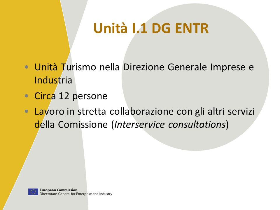 Unità Turismo nella Direzione Generale Imprese e Industria Circa 12 persone Lavoro in stretta collaborazione con gli altri servizi della Comissione (I
