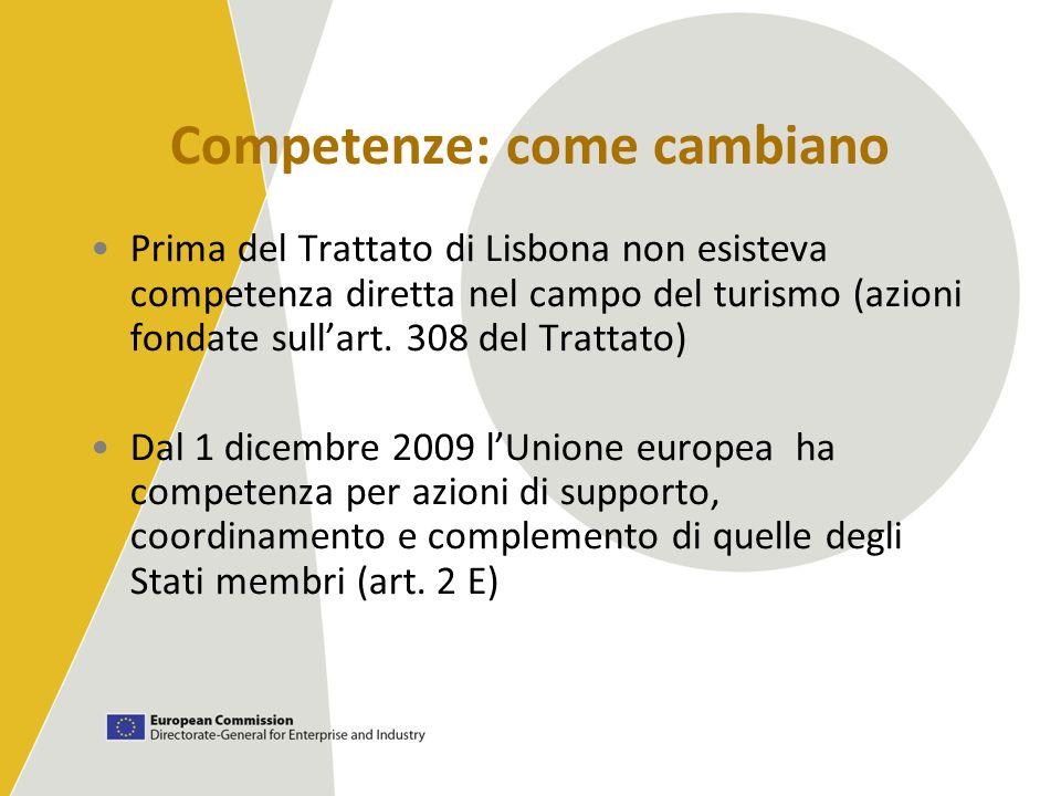 Competenze: come cambiano Prima del Trattato di Lisbona non esisteva competenza diretta nel campo del turismo (azioni fondate sullart. 308 del Trattat