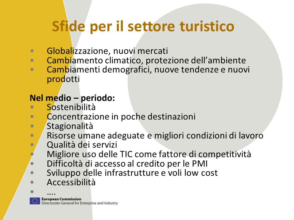 Globalizzazione, nuovi mercati Cambiamento climatico, protezione dellambiente Cambiamenti demografici, nuove tendenze e nuovi prodotti Nel medio – per