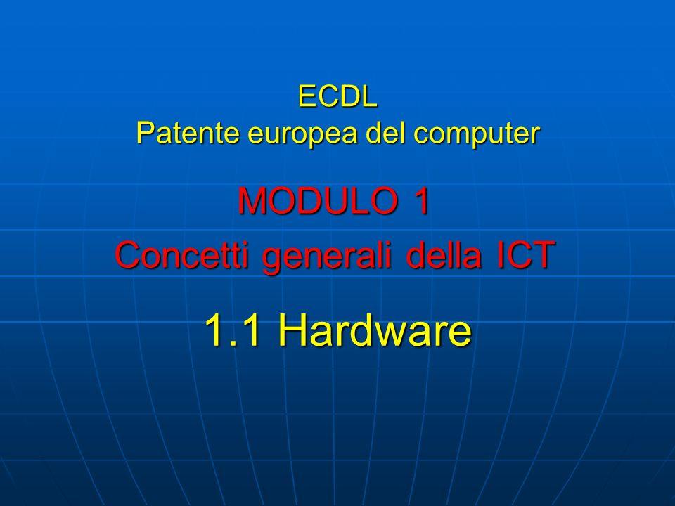 1.1.1.1 Lhardware Hardware: insieme dei componenti fisici (elettrici, elettronici e meccanici) del computer: Unità di elaborazione datiCPU (processore) Unità di elaborazione datiCPU (processore) Unità di memorizzazione datiHard Disk, RAM Unità di memorizzazione datiHard Disk, RAM Dispositivi di input e output (periferiche) Dispositivi di input e output (periferiche) tastiera, mouse, monitor, stampante, ecc.