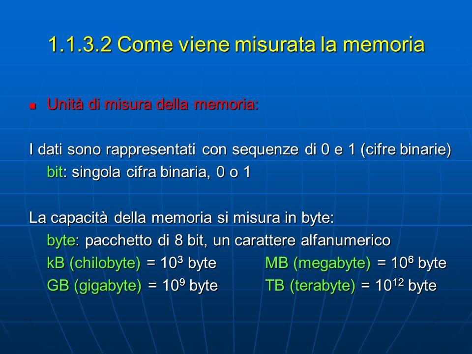 1.1.3.2 Come viene misurata la memoria Unità di misura della memoria: Unità di misura della memoria: I dati sono rappresentati con sequenze di 0 e 1 (