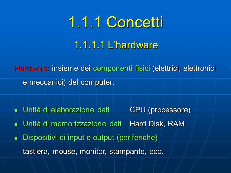 1.1.4.2 Le periferiche di output Periferiche di output: inviano dati allesterno Monitor: CRT (a tubo catodico) e LCD (a cristalli liquidi), dimensioni (diagonale in pollici) frequenza di refresh (60 Hz), risoluzione (numero di pixel), numero di colori Monitor: CRT (a tubo catodico) e LCD (a cristalli liquidi), dimensioni (diagonale in pollici) frequenza di refresh (60 Hz), risoluzione (numero di pixel), numero di colori Stampante: Stampante: a getto dinchiostro (inkjet), laser, ad aghi, plotter Altoparlanti, cuffie Altoparlanti, cuffie