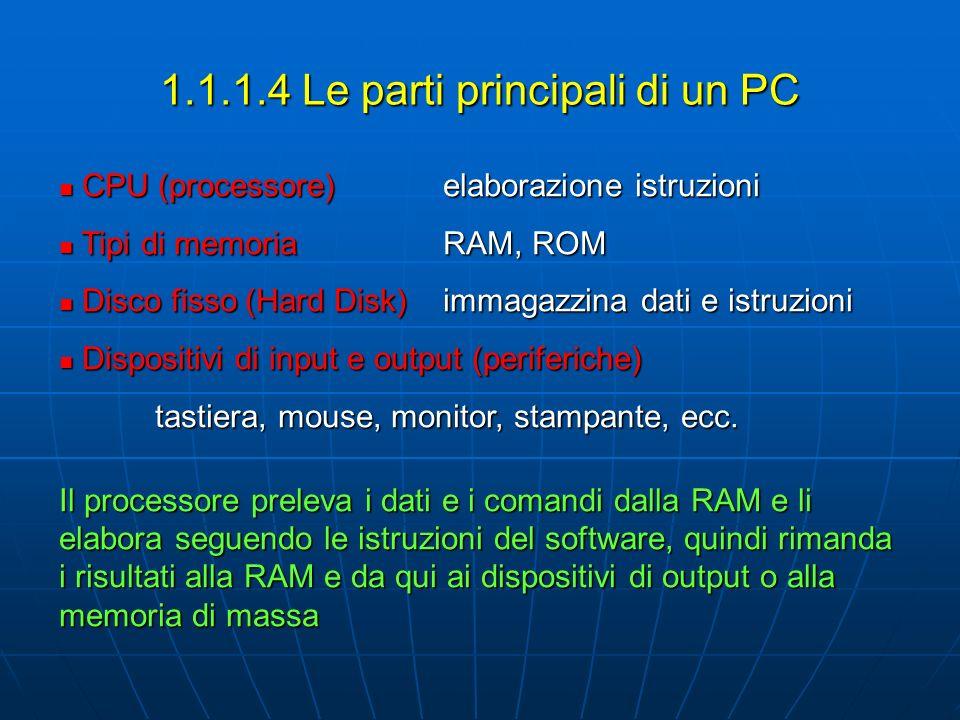 1.1.1.4 Le parti principali di un PC CPU (processore)elaborazione istruzioni CPU (processore)elaborazione istruzioni Tipi di memoriaRAM, ROM Tipi di m