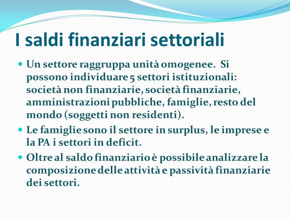 I saldi finanziari settoriali Un settore raggruppa unità omogenee. Si possono individuare 5 settori istituzionali: società non finanziarie, società fi