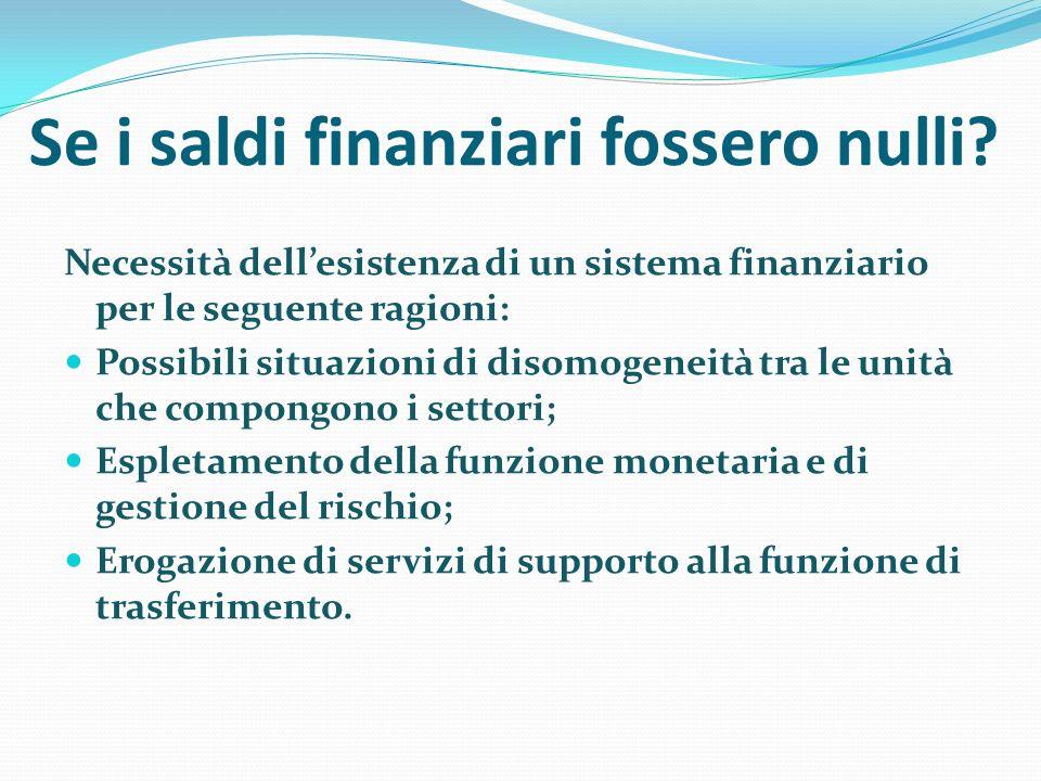 Se i saldi finanziari fossero nulli? Necessità dellesistenza di un sistema finanziario per le seguente ragioni: Possibili situazioni di disomogeneità
