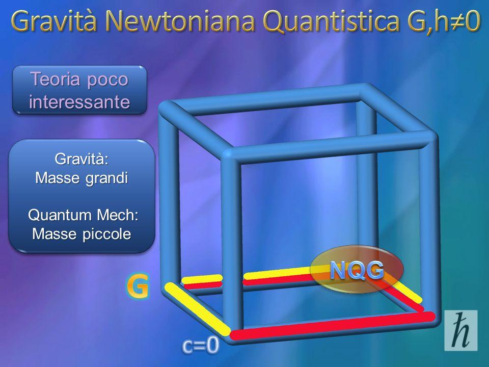 Gravità: Masse grandi Quantum Mech: Quantum Mech: Masse piccole Gravità: Masse grandi Quantum Mech: Quantum Mech: Masse piccole Teoria poco interessante