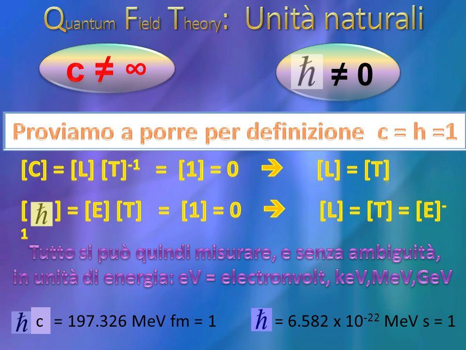 = 197.326 MeV fm = 1 = 6.582 x 10 -22 MeV s = 1c