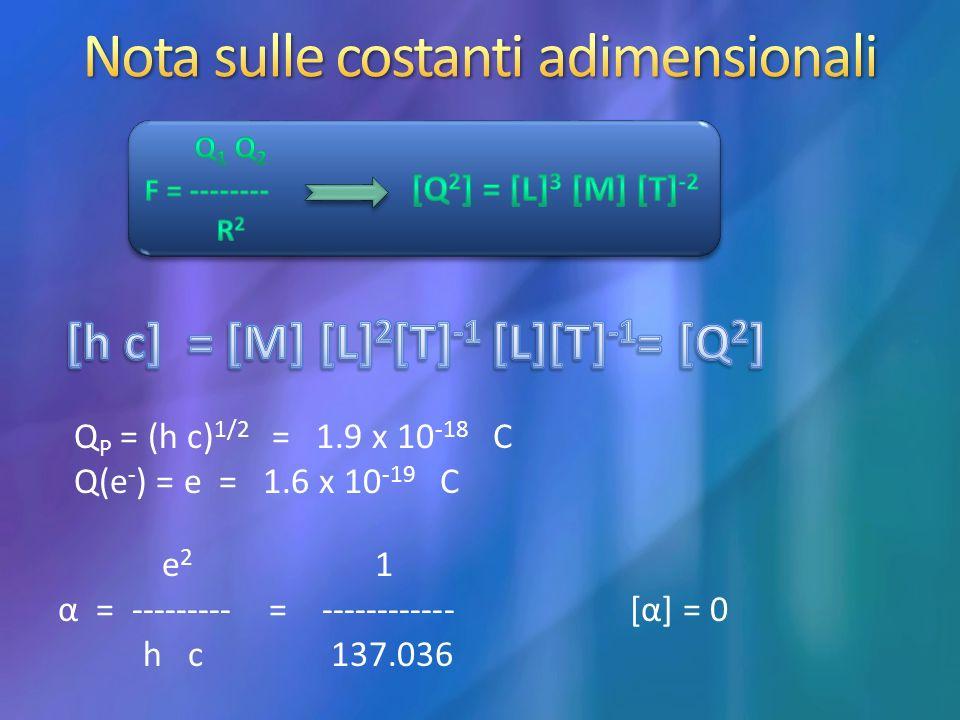 Q P = (h c) 1/2 = 1.9 x 10 -18 C Q(e - ) = e = 1.6 x 10 -19 C e 2 1 α = --------- = ------------ [α] = 0 h c 137.036