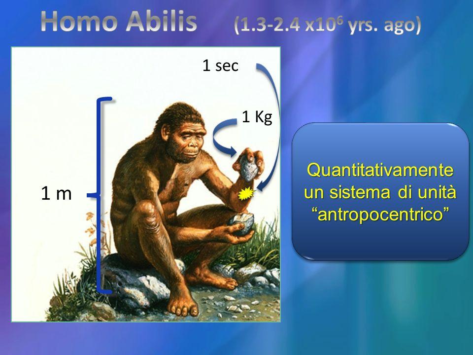 1 m 1 Kg 1 sec Quantitativamente un sistema di unità antropocentricoQuantitativamente antropocentrico