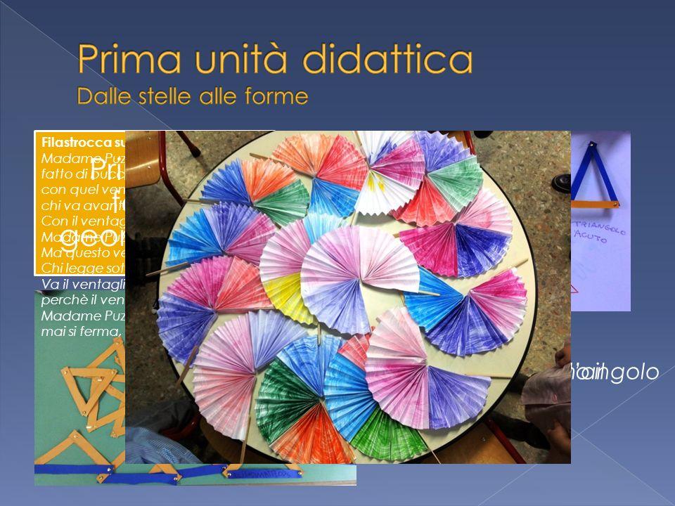 Principali forme geometriche Approfondiamo il triangolo Filastrocca sul Ventaglio Madame Puzzola ha un ventaglio fatto di bucce, di rosa e di aglio: con quel ventaglio che cosa fa.