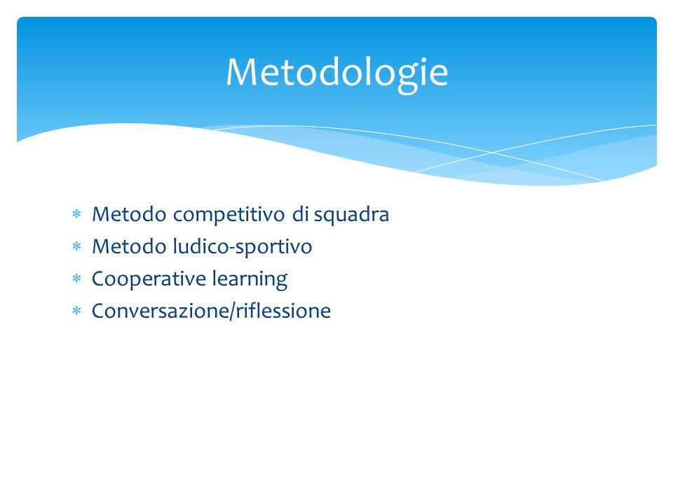 Metodo competitivo di squadra Metodo ludico-sportivo Cooperative learning Conversazione/riflessione Metodologie