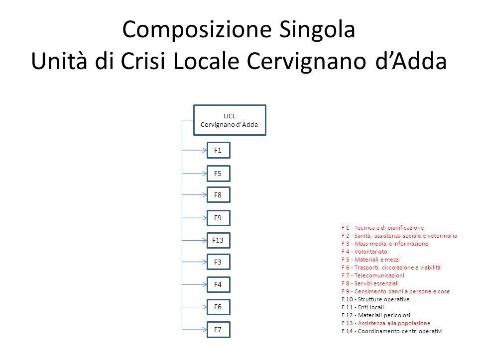 Composizione Singola Unità di Crisi Locale Cervignano dAdda UCL Cervignano dAdda F1 F5 F9 F8 F13 F3 F4 F6 F7 F 1 - Tecnica e di pianificazione F 2 - S