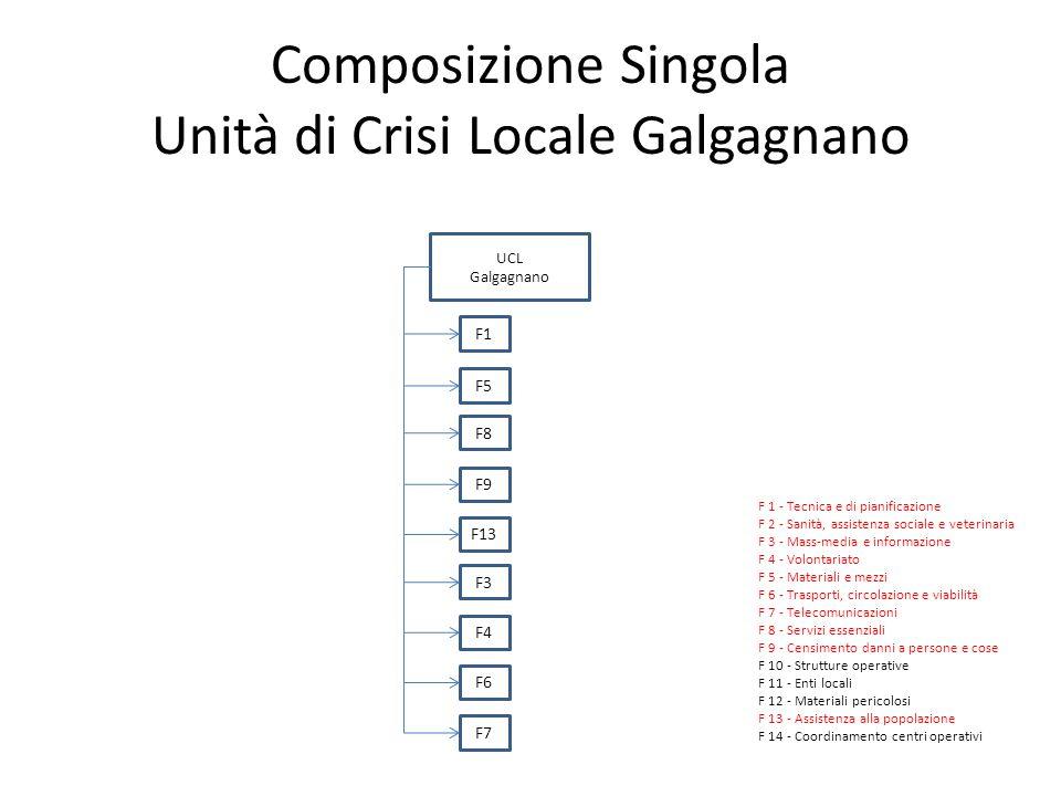 Composizione Singola Unità di Crisi Locale Galgagnano UCL Galgagnano F1 F5 F9 F8 F13 F3 F4 F6 F7 F 1 - Tecnica e di pianificazione F 2 - Sanità, assis